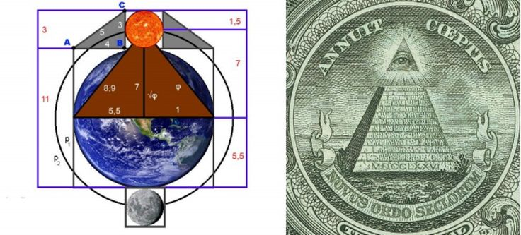 Mona Lisa of Louvre has the exactly right dimensions with the so called Earth, Sun, Moon geometry. This also explains the actual dimensions and true meaning of the All-seeing-eye pyramid.