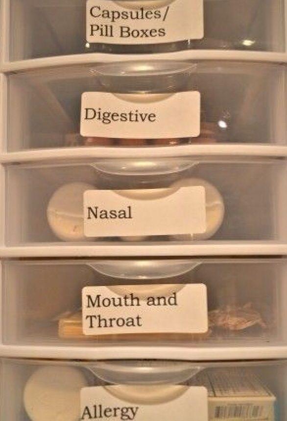 Organized pharmacy