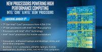 Intel представила процессоры Core 7-го поколения    Ассортимент настольных микропроцессоров компании Intel для платформы LGA1151 пополнили модели Core 7-го поколения, известные также под кодовым названием Kaby Lake-S. Новое семейство CPU включает четырёхъядерные Core i7 и Core i5, и двухъядерные Core i3, Pentium и Celeron.    #wht_by #Core_i7_7700K #Core_i5_7600K #Kaby_Lake_S #14_нм #LGA1151 #Core_i3_7350K #intel    Читать на сайте https://www.wht.by/news/cpu/61871/
