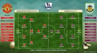Prediksi Susunan Pemain MU vs Burnley Di Liga Premier