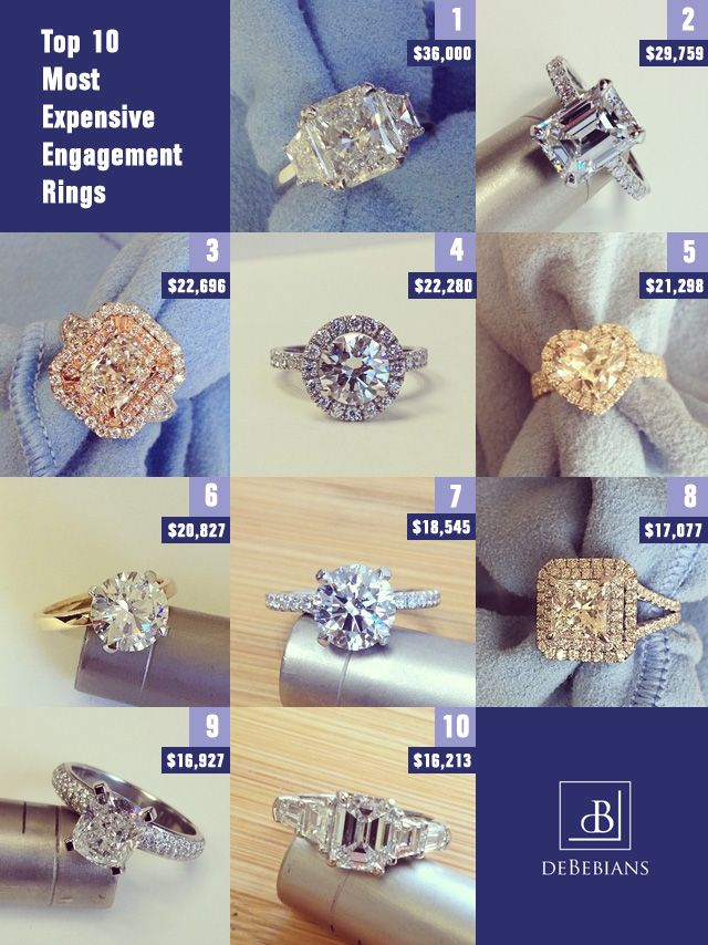 Fancy Top Most Expensive Engagement Rings for Which one would you choose