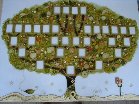 Osztálytabló üvegfestménybe komponált fotókkal, vagy nevekkel - exkluzív üvegfestmény www.asterglass.hu Burján Eszter 'Aster' üvegfestő művész