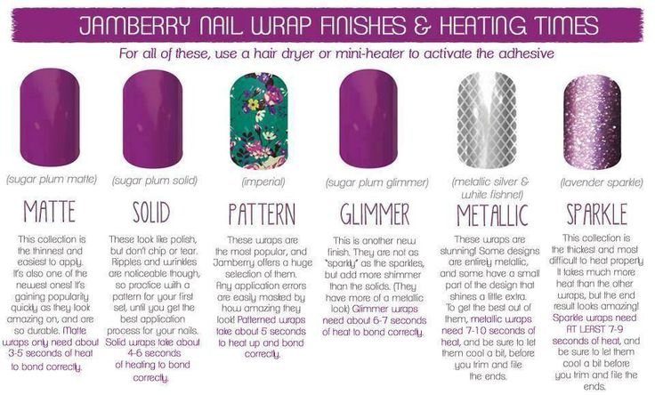 Applying your Jamberry nails! Angela McCully--Independent Jamberry Consultant http://angelamccully.jamberrynails.net