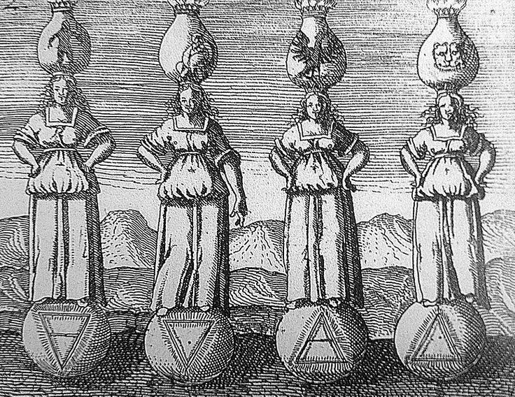 Gravure de l'ouvrage D. Stolcius von Stolcenberg, 1624, Viridarium chymicum, Francfort-sur-le-Main. Représentation des 4 éléments. De gauche à droite: la terre, l'eau, l'air et le feu