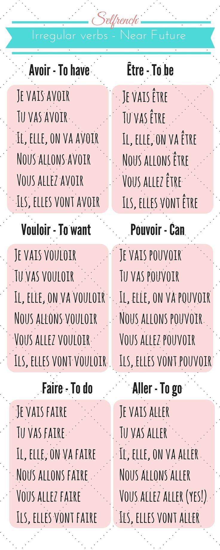 Französisch lernen Unregelmäßige Verben Konjuga…