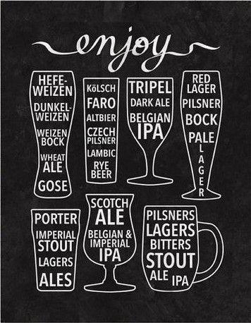 La mejor Copa para cada tipo de cerveza.