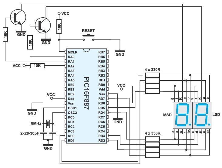 microcontrollers features essay Intro to arduino microcontrollers part 2  this tech is so commonplace that some beds in the home are starting to incorporate these features as well.
