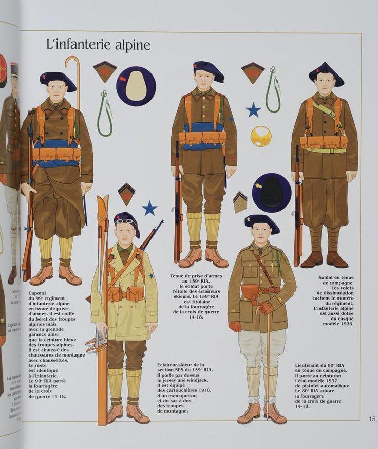 Photos de l'uniforme de l'armée