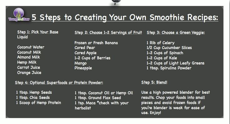 5 steps to creating your own smoothie recipes