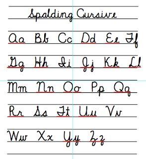 Reading The Alphabet Letter T