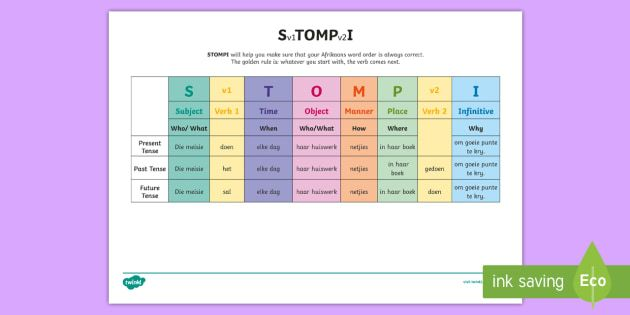 Stompi Notes For Study English Afrikaans Afrikaans Taal Reels