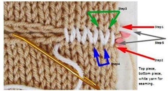 El örgüsü modellerde bazı özel teknikler kullanılmaktadır. Bunların başında dikişsiz birleştirme yöntemi pek bilinmeyen ama oldukça başarılı bir yöntemdir.