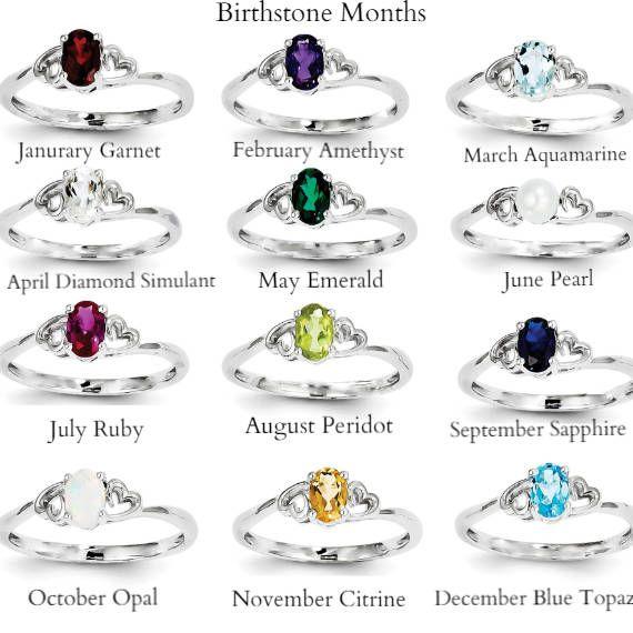 PRETTY HEART DARK BLUE SAPPIRE BIRTHSTONE RING GenuineSterling Silver Size 10