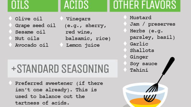 Make Your Own Awesome Salad Dressing with This Simple Cooking Formula  -  endless options.     lj
