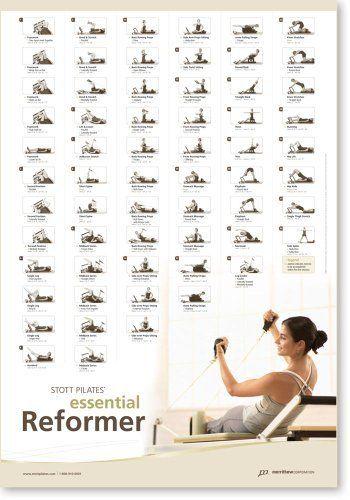STOTT PILATES Wall Chart - Essential Reformer - http://www.exercisejoy.com/stott-pilates-wall-chart-essential-reformer/pilates/