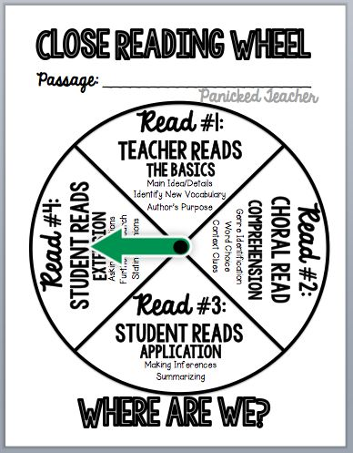 Close Reading FREEBIE helps keep track of where you are while Close Reading!!! GREAT to hang up in your room for the students to get a visual reminder of where you are!!