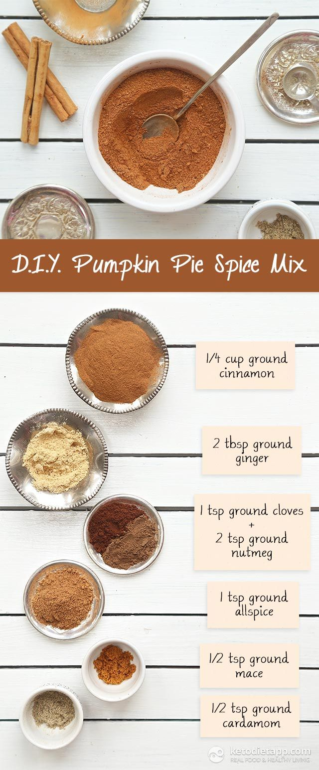 DIY Pumpkin Pie Spice Mix - easy to make spice blend for autumn treats!
