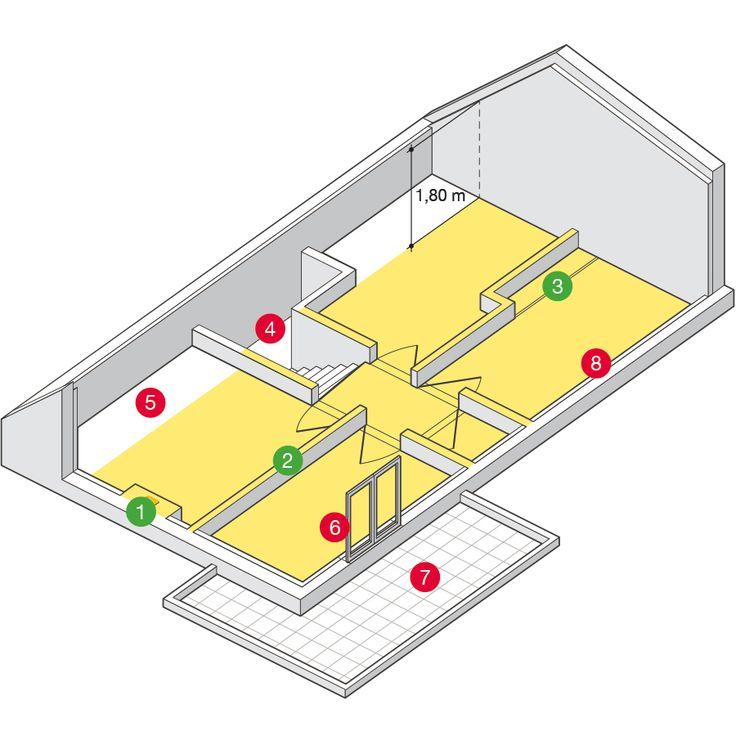 travaux ou vente bien mesurer ses surfaces home. Black Bedroom Furniture Sets. Home Design Ideas