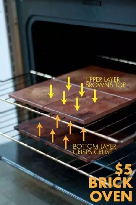 DIY $5 Pizza Oven - Easily convert your oven into a pizza oven #diy