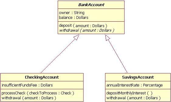 Uml class diagram identifier wikimg pinterest class diagram ccuart Images