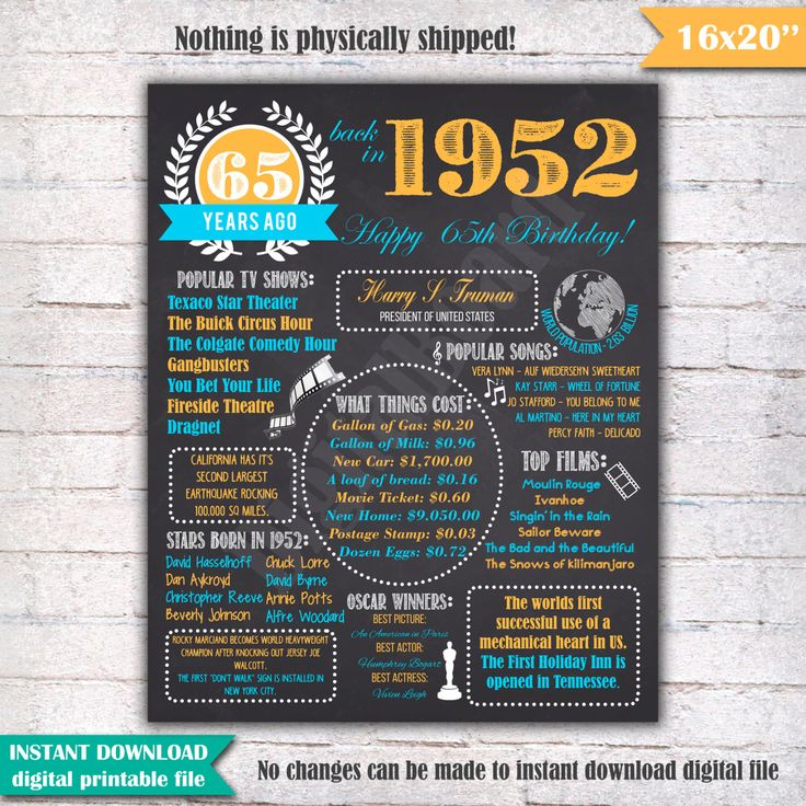 "1952 - 65th Birthday Chalkboard Sign Poster - INSTANT DOWNLOAD - Our chalkboard birthday sign is filled with facts, events, and fun tidbits from 1952. Its a super fun keepsake and makes a truly special gift or party decoration. Simply print and use as is, or put in a frame.  Please note - this is a digital download only. Nothing will be shipped to you.  You will receive a digital 16x20 JPEG file shortly after your payment has gone through. 16x20"" digital printable file. 16x20 can be printed…"