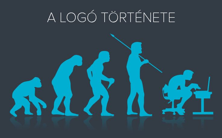 A logó története - Logo history #logo #brand #márka
