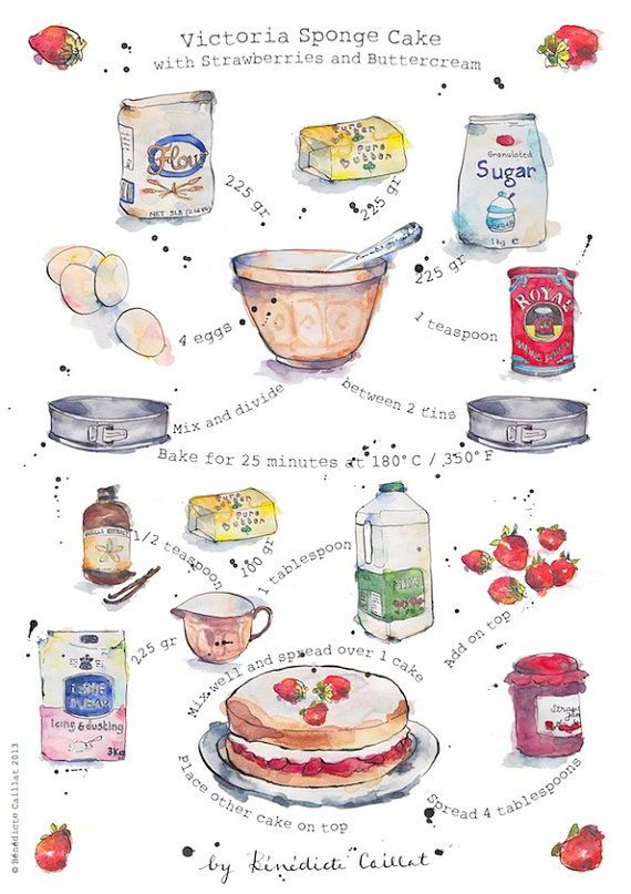 Cool way to write out a recipe...im doing this with one of mine! Victoria Sponge Cake Recipe Art Print from Original Ink and Watercolour Illustration via Etsy