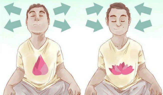El mindfulness es una técnica que ha ido integrándose en la medicina y psicología occidental en los últimos años. Se utiliza para reducir el estrés, aumentar la autoconciencia y reducir los síntomas derivados del estrés, tanto físicos como psicológicos. Todo ello se consigue a través de unos sencillos ejercicios que son capaces de prestar una …