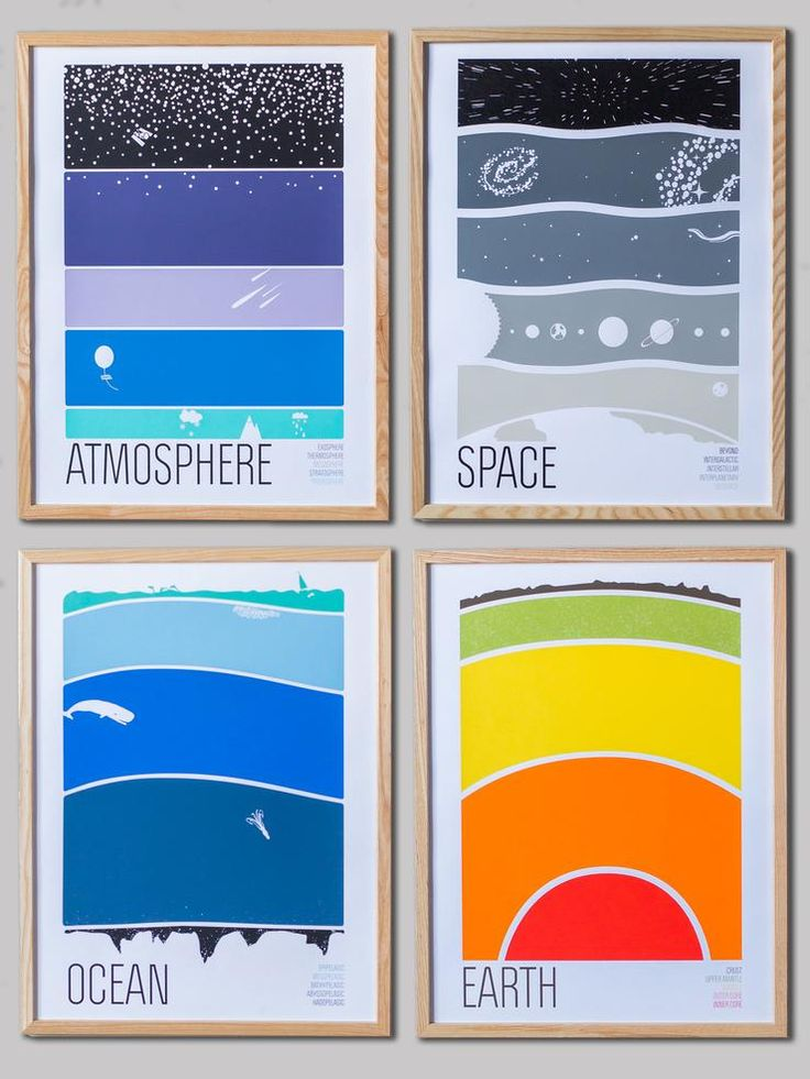 Bb 57 Engine Room: Earth Science Collection - Set Of 4 Prints