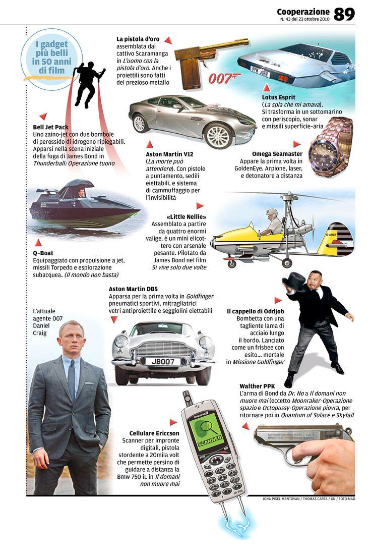 James Bond, ecco i gadget più belli in 50 anni di film — Dal jet pack all'orologio da polso con arpione incorporato, una rassegna dei «ferri del mestiere» della spia più famosa al mondo. — Scopri altri infografici su www.cooperazione.ch/poster — Pubblicato il 23 ottobre 2010 — Infografici, Ticino, Svizzera, James Bond, Gadget, Agente segreto, 007, Cooperazione, Jona Pixel Mantovan