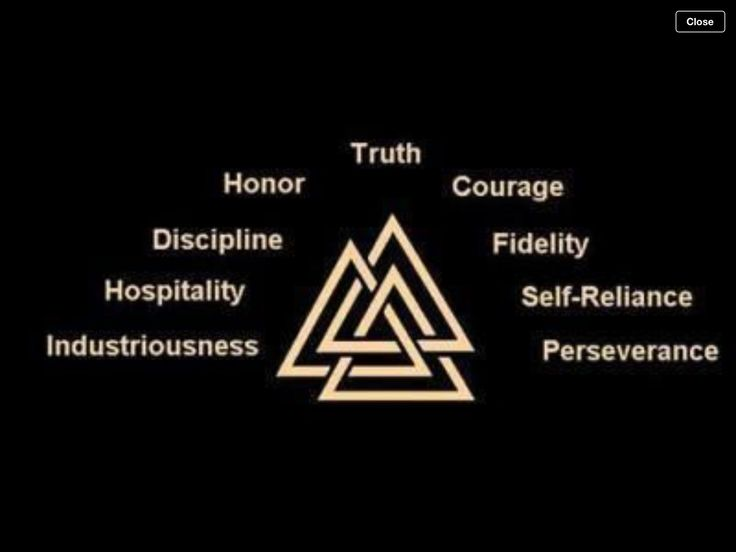 Image result for norse symbols of truth
