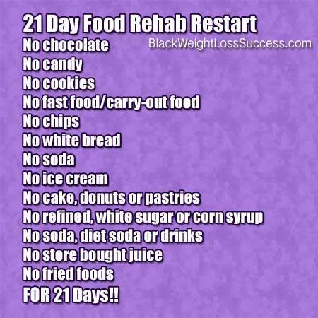 May 2014 Challenge – 21 Day Food Rehab Restart: