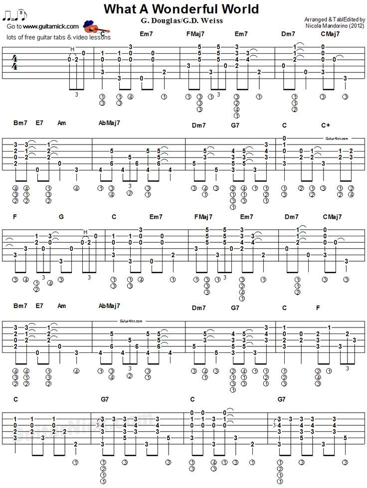 31 Best Scores Tablatures Images On Pinterest Guitars Music And