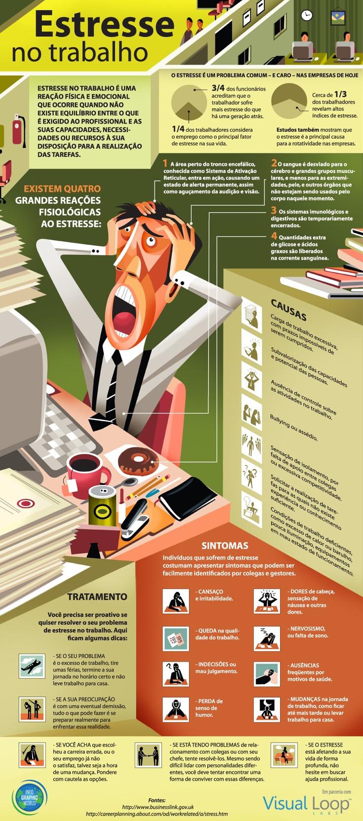 Você sofre de estresse no trabalho?