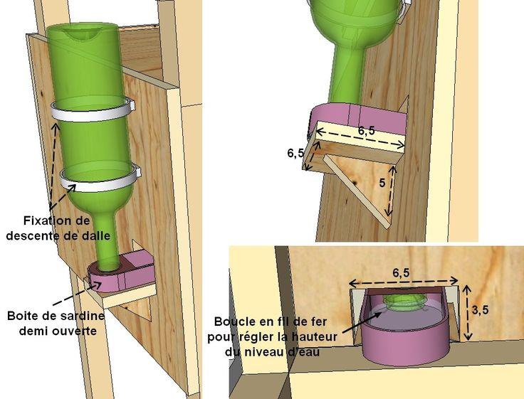 plan de l'abreuvoir automatique pour les cailles