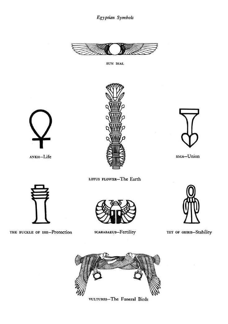 Ancient Egyptian Magic Symbols