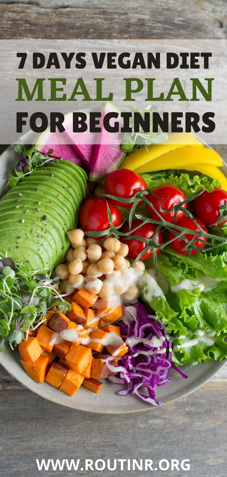 7 Days Vegan Diet Meal Plan For Beginners Vegan Meal Plans Vegan Diet Plan Diet Meal Plans