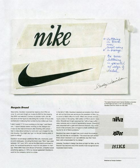 Nike paid $35 for their iconic swoosh design in 1971!