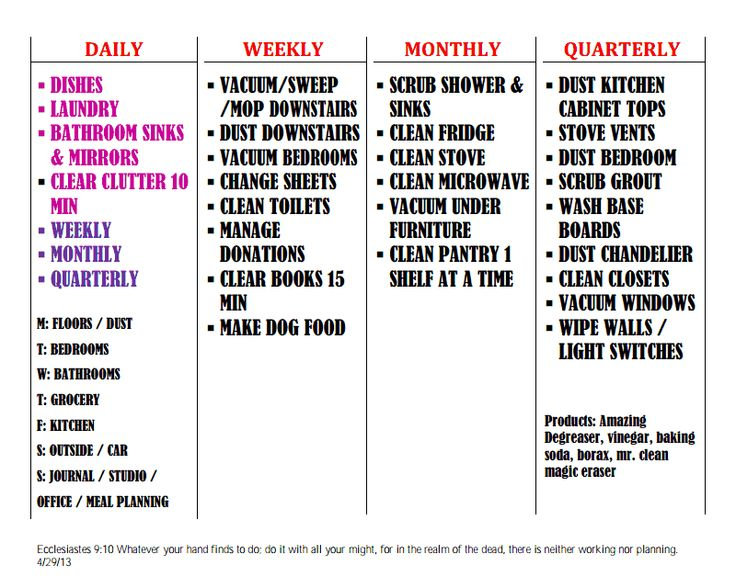 daily weekly monthly quarterly cleaning schedule.pdf ...