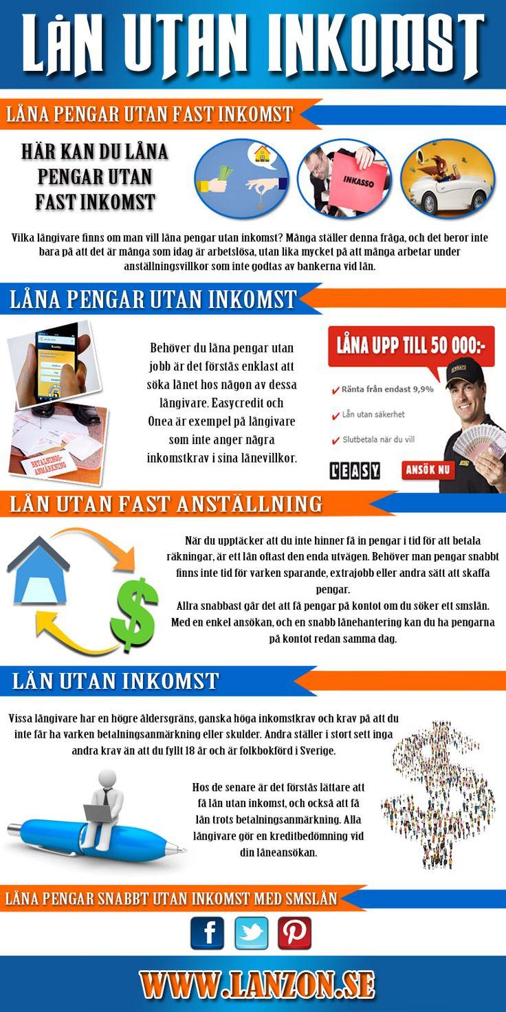 låna pengar snabbt utan inkomst