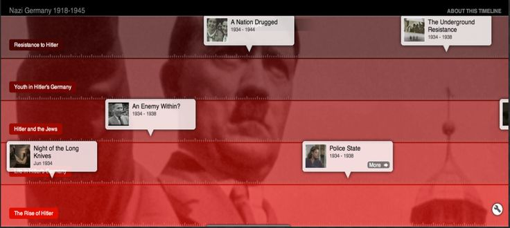 Timeline.tv is A Great Video Timeline Tool for Teachers and Students ~ Educational Technology and Mobile Learning