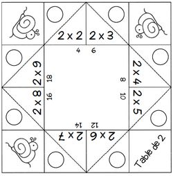 Jeux les tables de multiplication de 2 9 table de - Reviser ses tables de multiplications ...