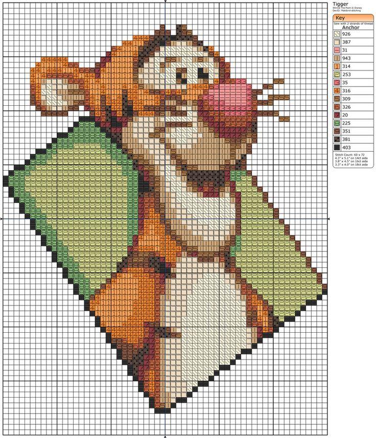 Tigger Cross Stitch Pattern
