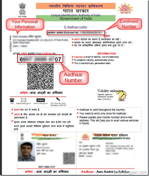 Download Aadhaar Card Online- Step By Step Guide