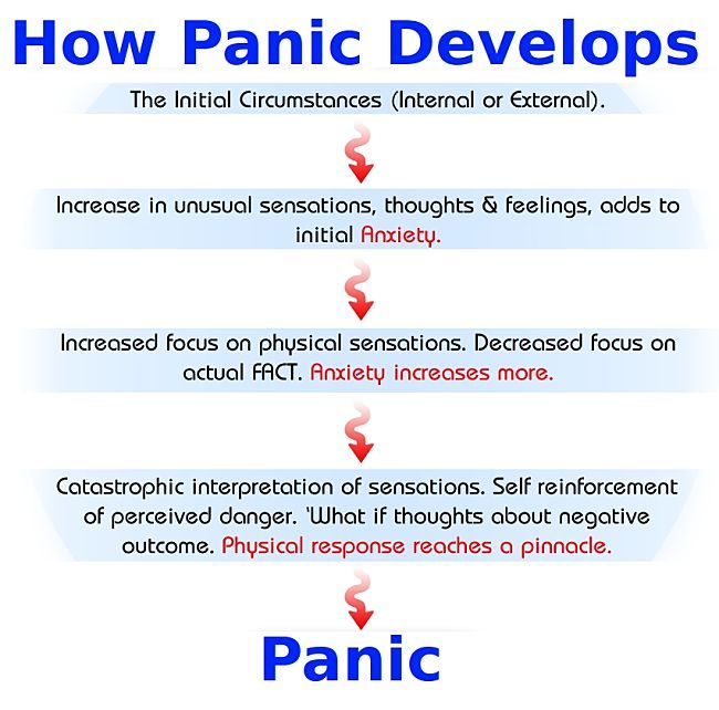 how to stop thinking about panic attacks