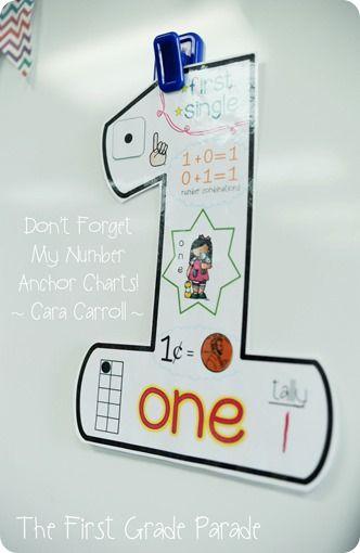 Number Anchor Charts from Cara Carroll at The First Grade Parade