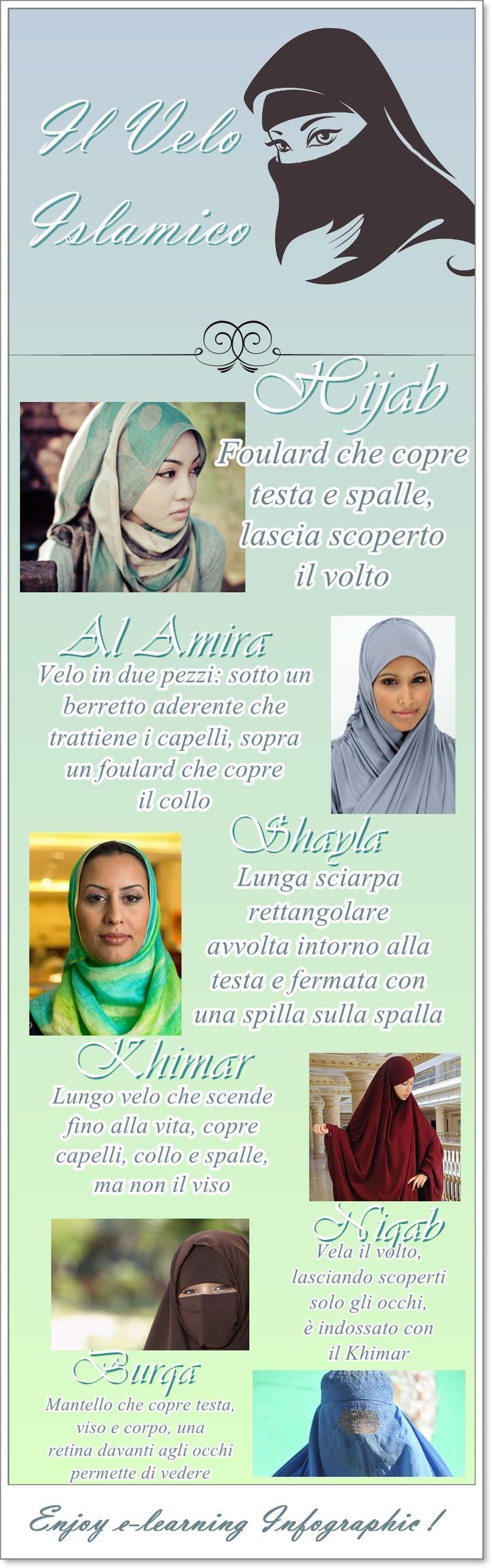 La donna islamica e i vati tipi di velo. #Infografica
