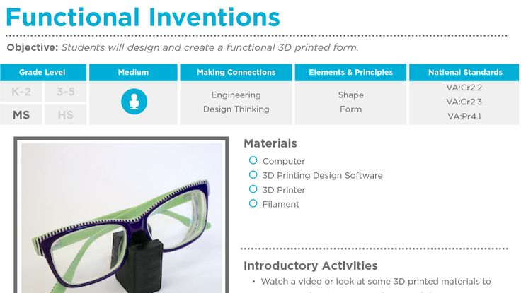 If you've had the opportunity to use a 3D printer with your students you know that students are engaged and excited about the process. This 3D printing lesson is a wonderful way for students to take 3D design to the next level. In this lesson, students will have the opportunity to explore form vs. function …