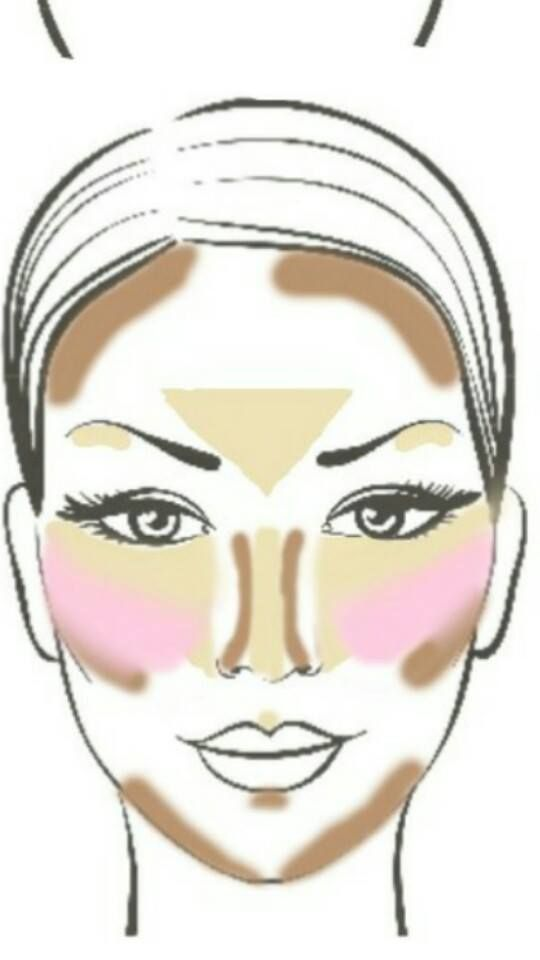 Where to apply Sweet Minerals new Lights, Camera, Action set!!  Step one: Diminish... This is your contouring powder Step 2: Defuse... Use this product to help hide fine lines and large pores Step 3: Define... A warm blush for the cheeks Step 4: Enhance... Highlight the nose, upper cheek bone, chin, or anything you desire.