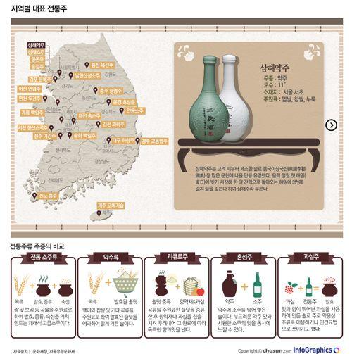 infographics 한국의 전통주…지역따라 향기·맛 다양